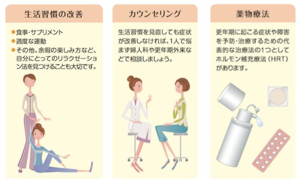 更年期に起こる症状や障害を予防・治療する方法